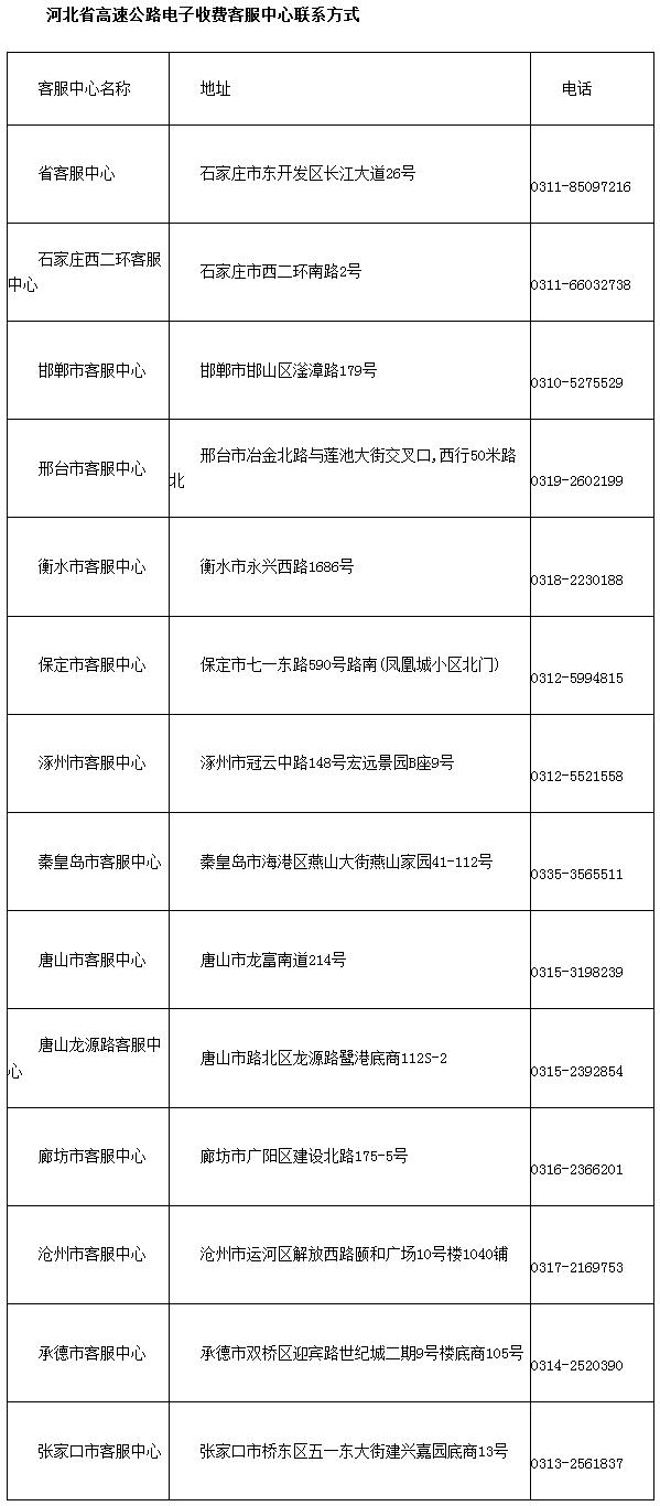 河北高速ETC用户突破300万