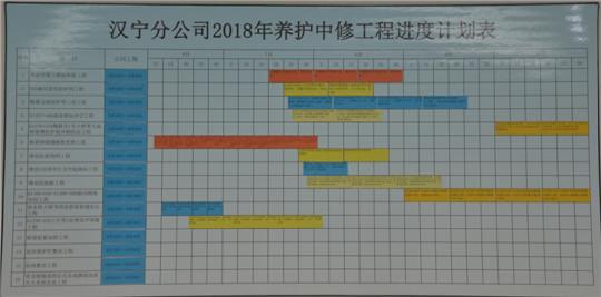 """陕西高速集团汉宁分公司实行""""挂图作战""""推动养护中修工程加力提速"""