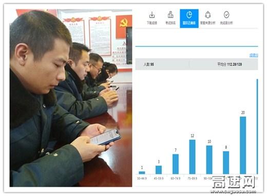 陕西高速集团西略分公司西乡管理所开展宪法知识网络答题活动