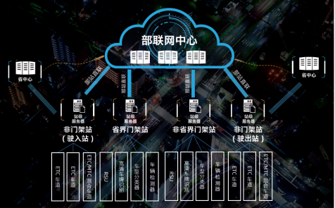 """强劲的""""芯"""",助推中国ETC高速发展"""