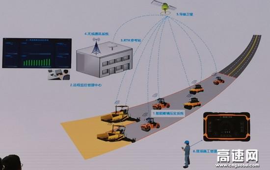 数字驱动 赋能养护产业转型升级--浙江交通集团开辟无人化养护施工新纪元